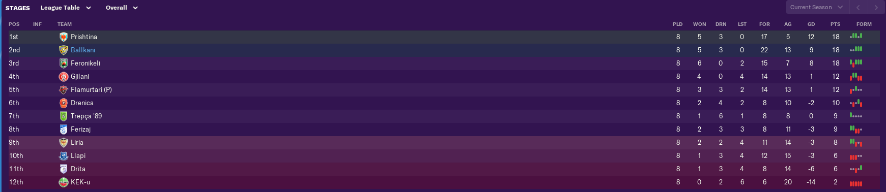 september-league-table.png