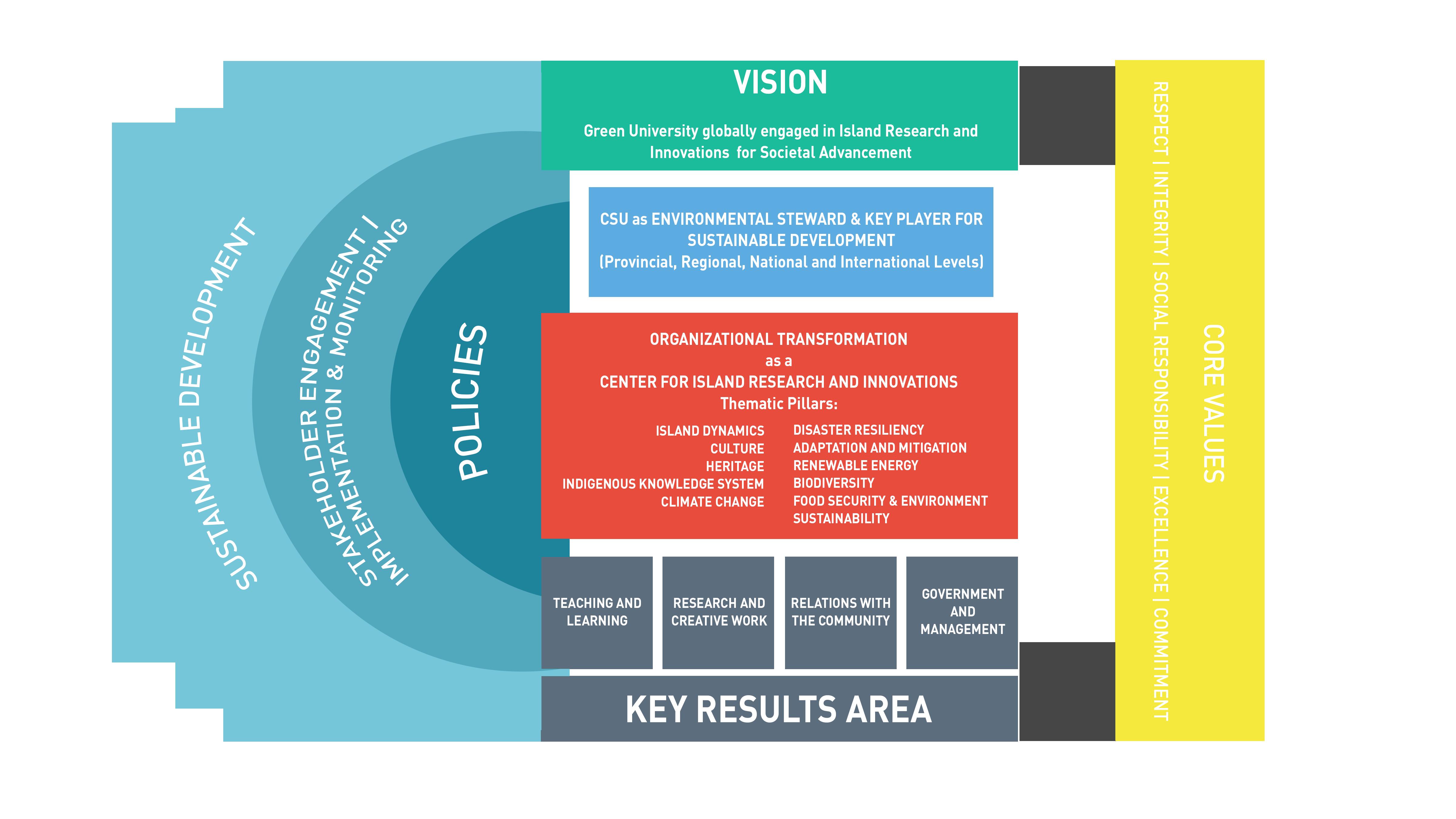 Strategic_Plan_Chart