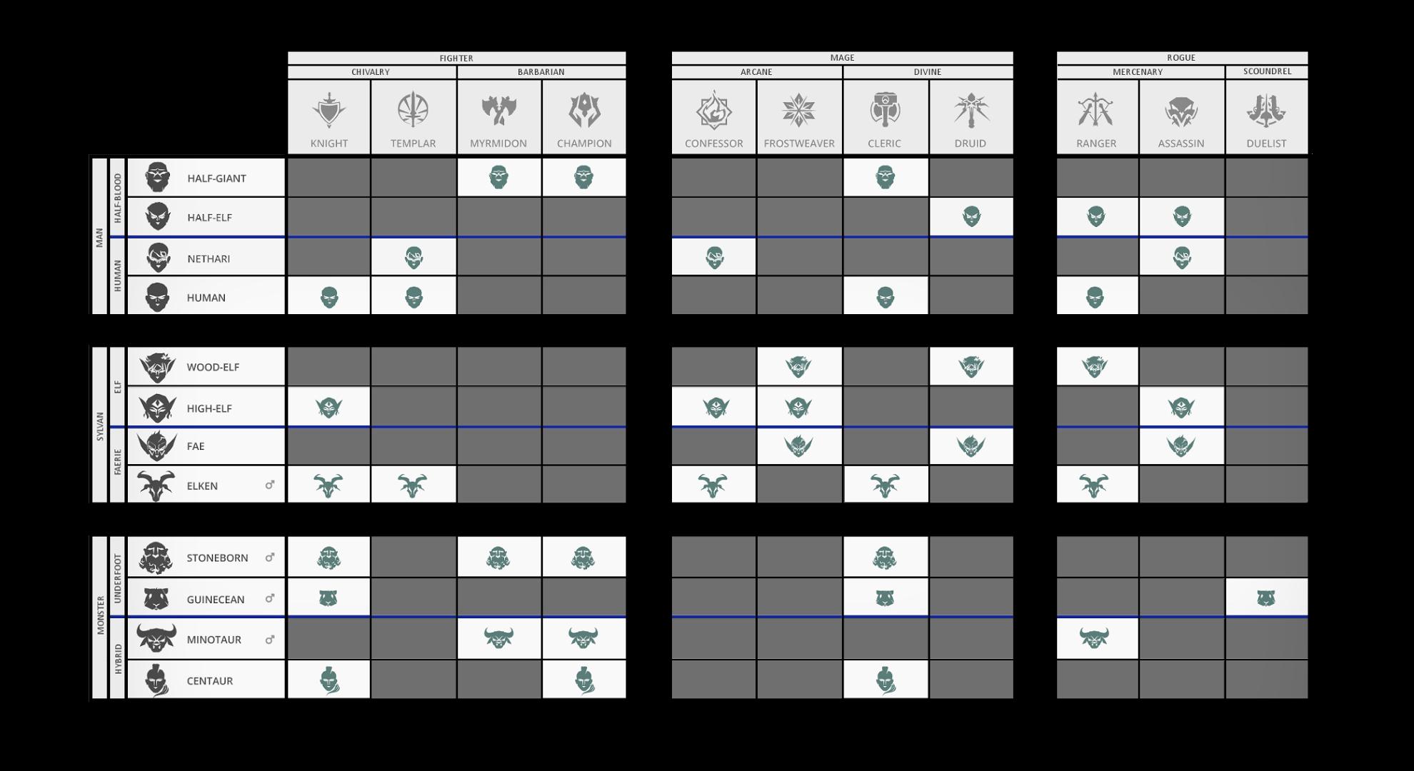1-race-class-chart.png