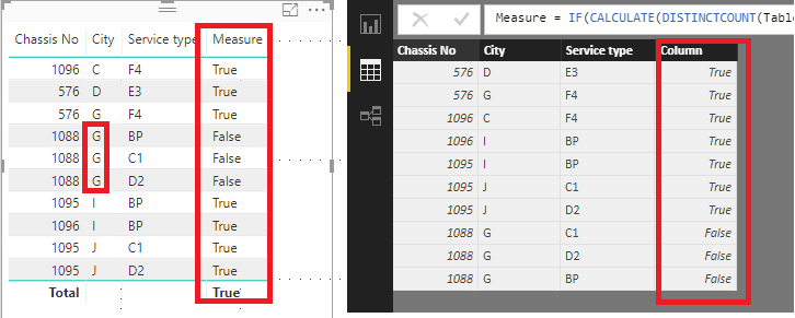 How_to_compare_three_column_and_get_repeated_value_detail_for