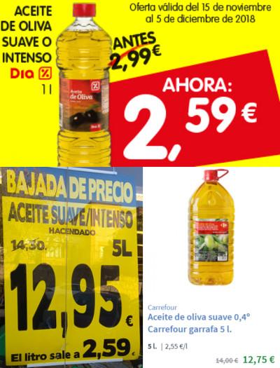 Ofertas de aceite de oliva, Mercadona, DIA, Carrefour