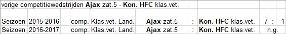 zat_5_15_Kon_HFC_thuis