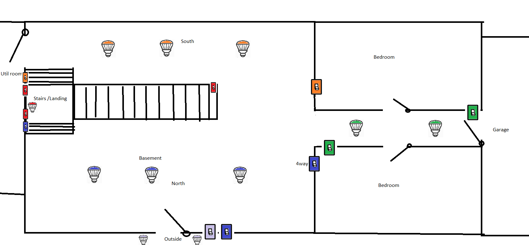Correct Placement Of Master Switch In 4 Way Design - Devices  U0026 Integrations