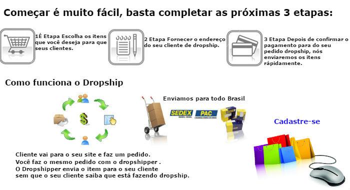 image.ibb.co/bBbQVb/dropshipping_lojs_cabanascuba_loja_virtual.jpg