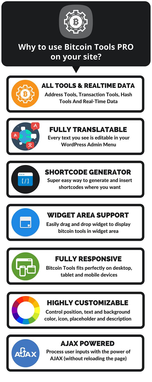 Bitcoin Tools PRO For WordPress - 3