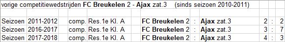 ZAT_3_10_FC_Breukelen_2_uit