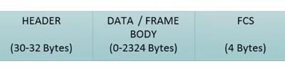 frame wireless