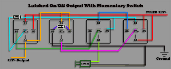 latched_on_off_output_with_momentary_pulse