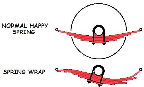 [Image: wheel_hop_1.jpg]