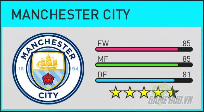 Đánh giá Top team PES18 (Phần 4) – Manchester City - ảnh 7
