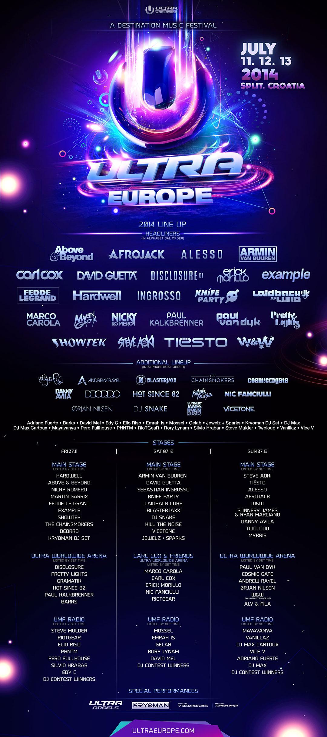 Ultra Europe Lineup 2014