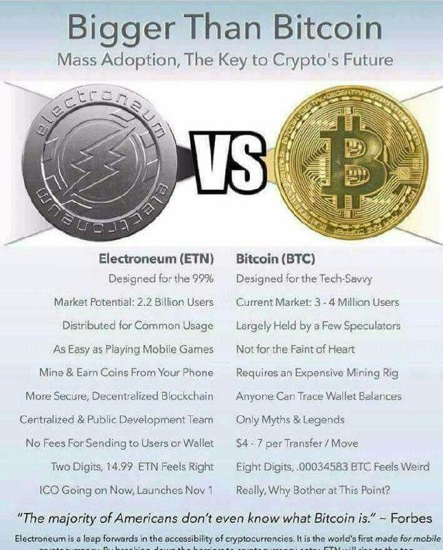 Neo Coin Vs Bitcoin Login : Loci Token Youtube Quiz