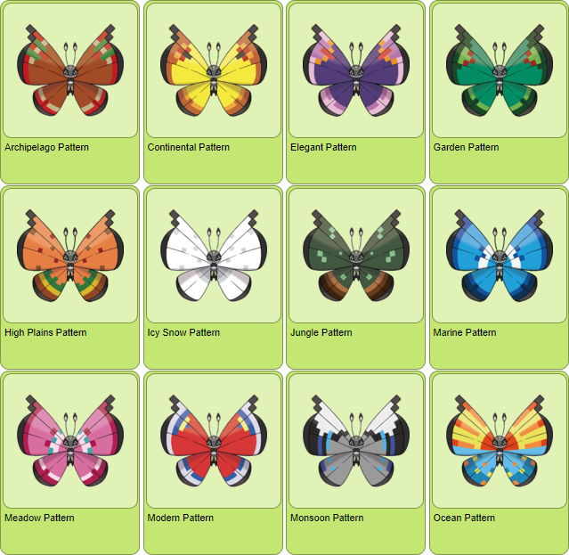 Vivillon Patterns Unown Characters Guide Awesome Vivillon Patterns