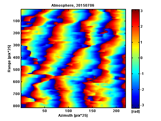 Atmos 20150706