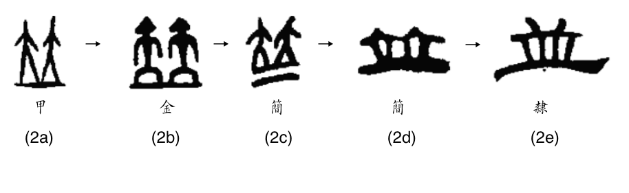 並 evolution.png
