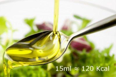 Calorías del aceite de oliva, cucharada de aceite calorias