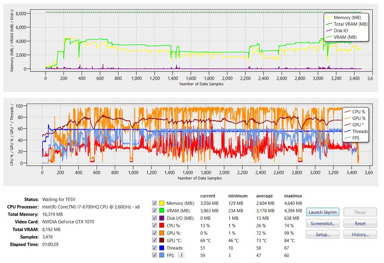 Still Open] Low GPU usage resulting in low FPS - Skyrim