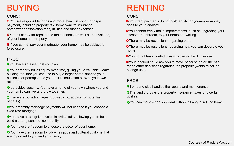 buy_vs_rent