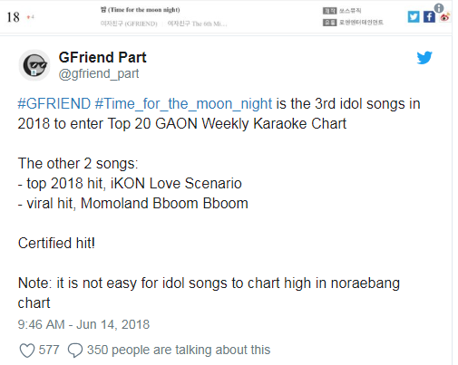 Did Gfriend Just Get Their 3rd National Hit Allkpop Forums