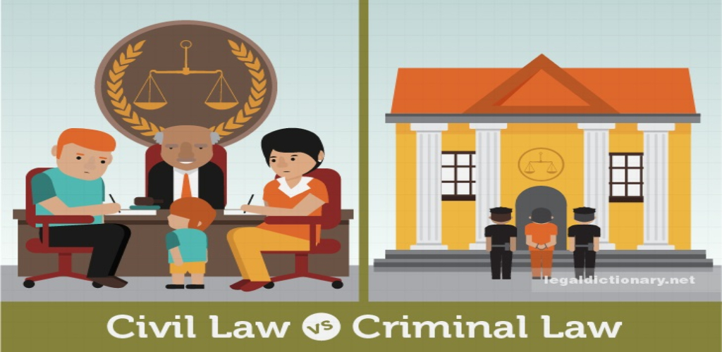 The Unexposed Secret of Law Criminal