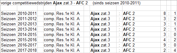 ZAT_3_1_AFC_2_thuis