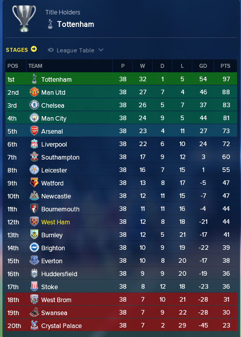 league_table_17_18.png