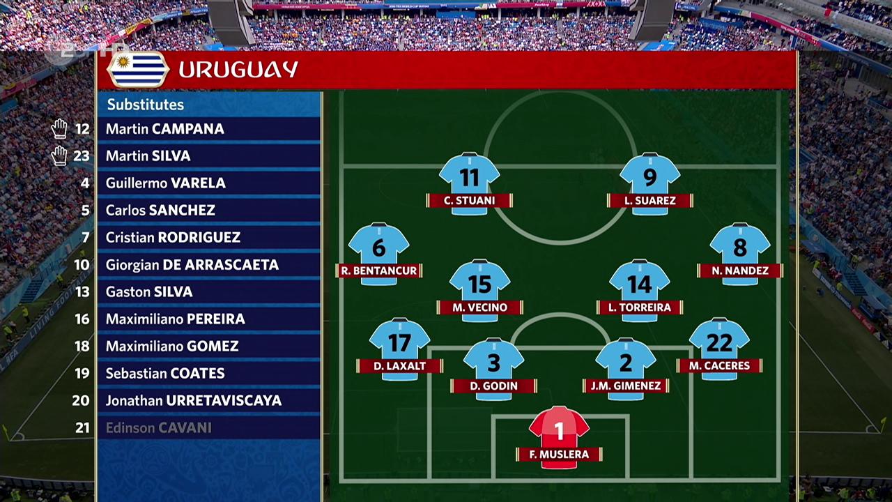 Mundial Rusia 2018 - Cuartos de Final - Uruguay Vs. Francia (1080p/1080p/720p) (Castellano/Español Latino/Alemán) Vlcsnap_2018_07_09_11h07m35s312