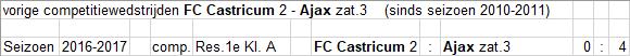 ZAT_3_12_FC_Castricum_2_uit