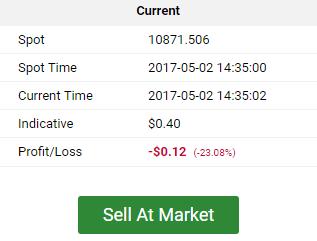 sell_at_market.png