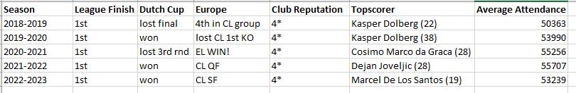 post-season-club-table.png