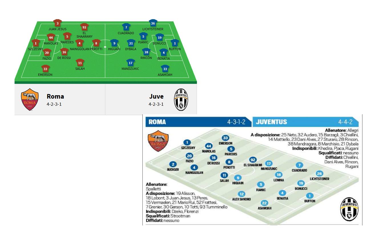 As Roma - Juventus 2017.05.14 20:45 Digisport 1   - Page 4 Loju
