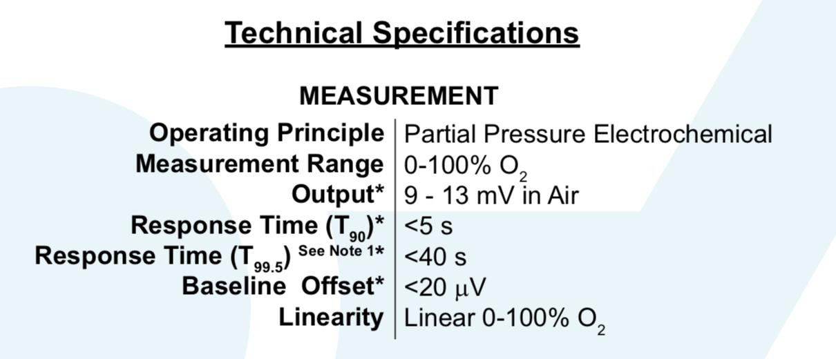 O₂ sensor tech specs