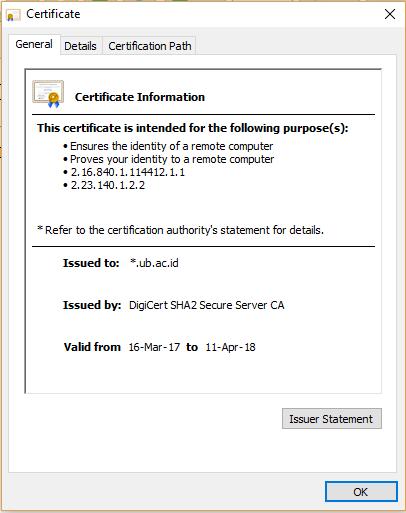 sertifikat SSL UB