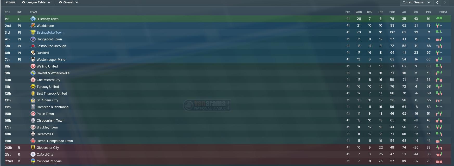 april_league_table.png