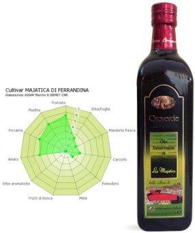 Olive oil Extra Virgin Majatica di Ferrandina, Majatica evoo, Majatica olive oil