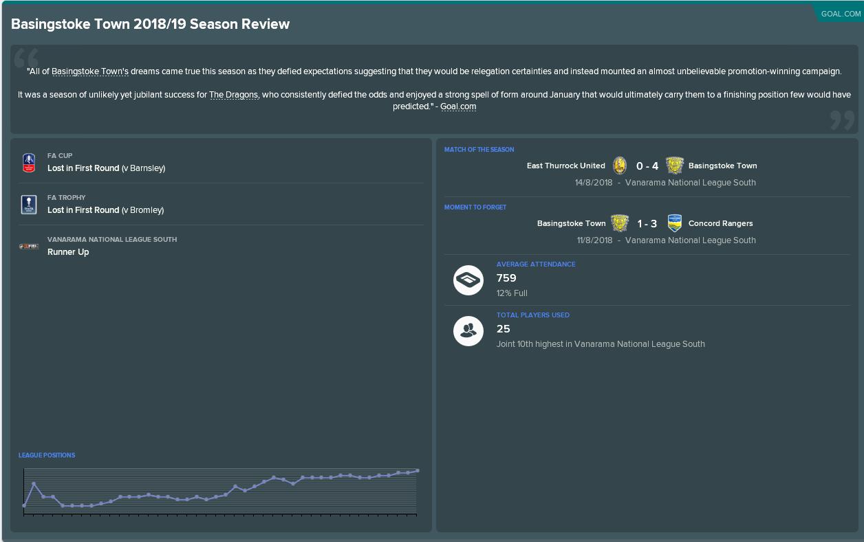 post_season_season_review.png