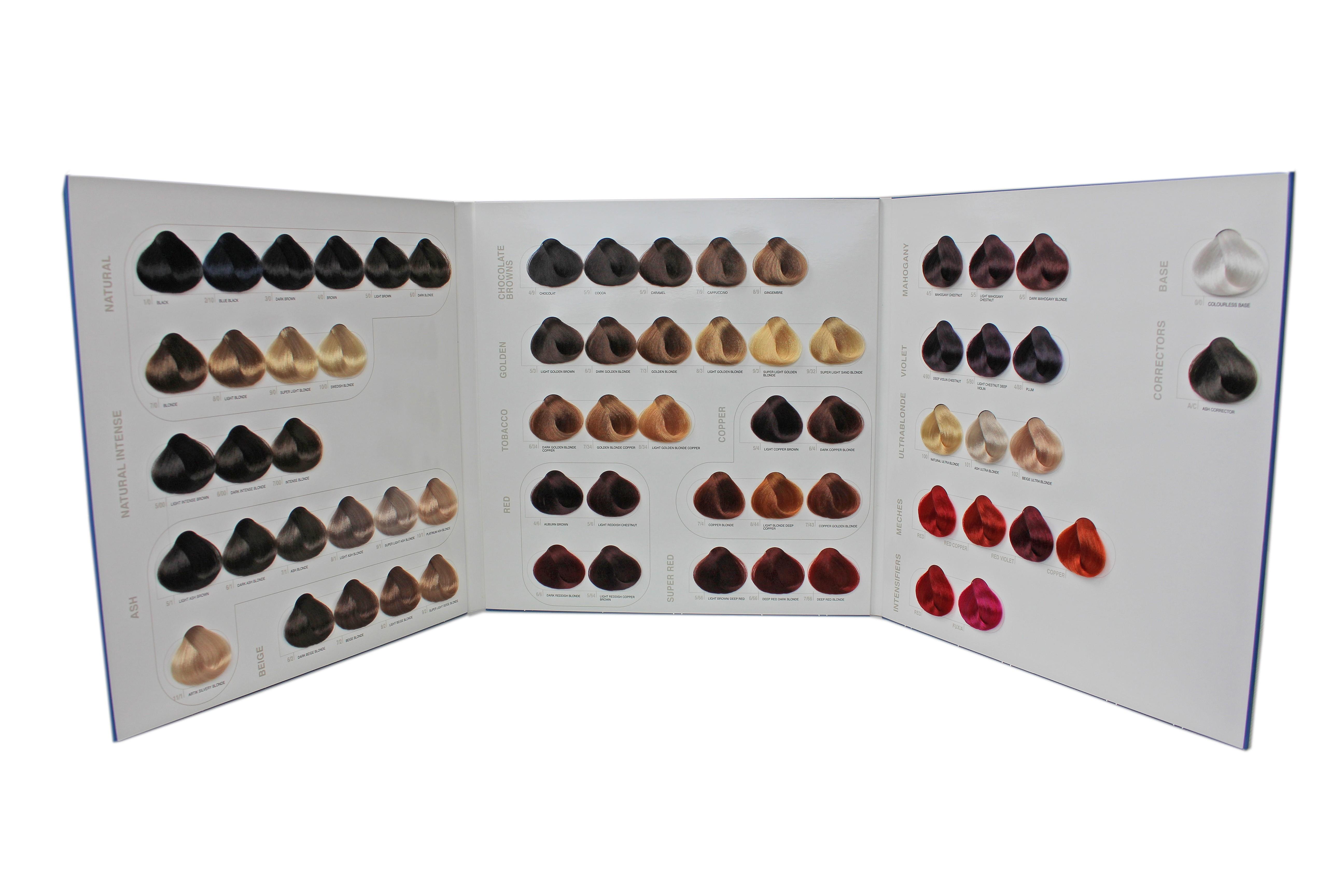 Keune Semi Color Chart Choice Image Free Any Chart Examples