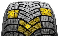 Pirelli-Zero-FR-pattern
