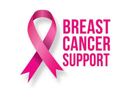https://image.ibb.co/cZC26z/Prevention_of_Breast_Cancer1.jpg