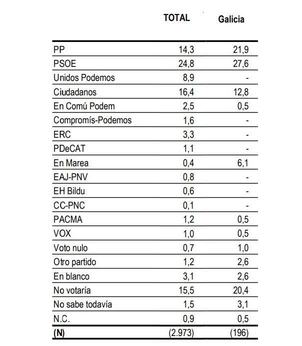 Fundación ideas y grupo PRISA, Pedro Sánchez Susana Díaz & Co, el topic del PSOE - Página 3 Vi-eta17