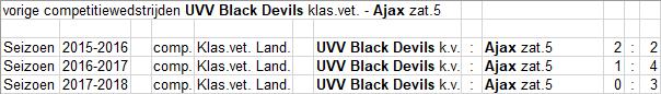 zat_5_22_UVV_Black_Devils_uit
