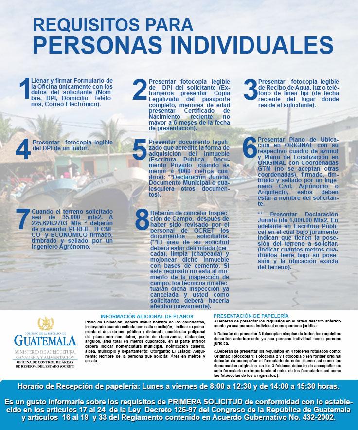 Requisitos_Primera_Solicitud_persona_individual