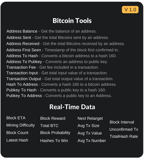 Bitcoin Tools PRO For WordPress - 2