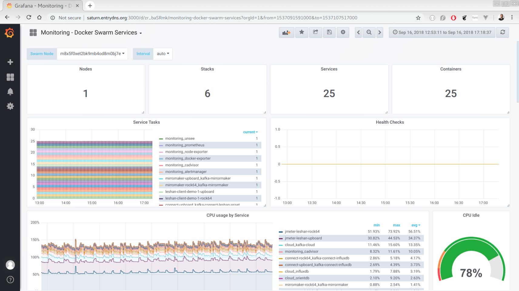 monitoring_docker_swarm_services
