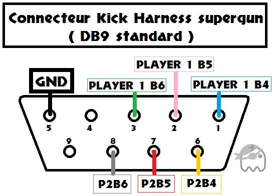 C56_FC89_E_EF82_415_A_ADAB_77_B2350_F450_A wtb cps2 kick harness to db15 klov vaps coin op videogame