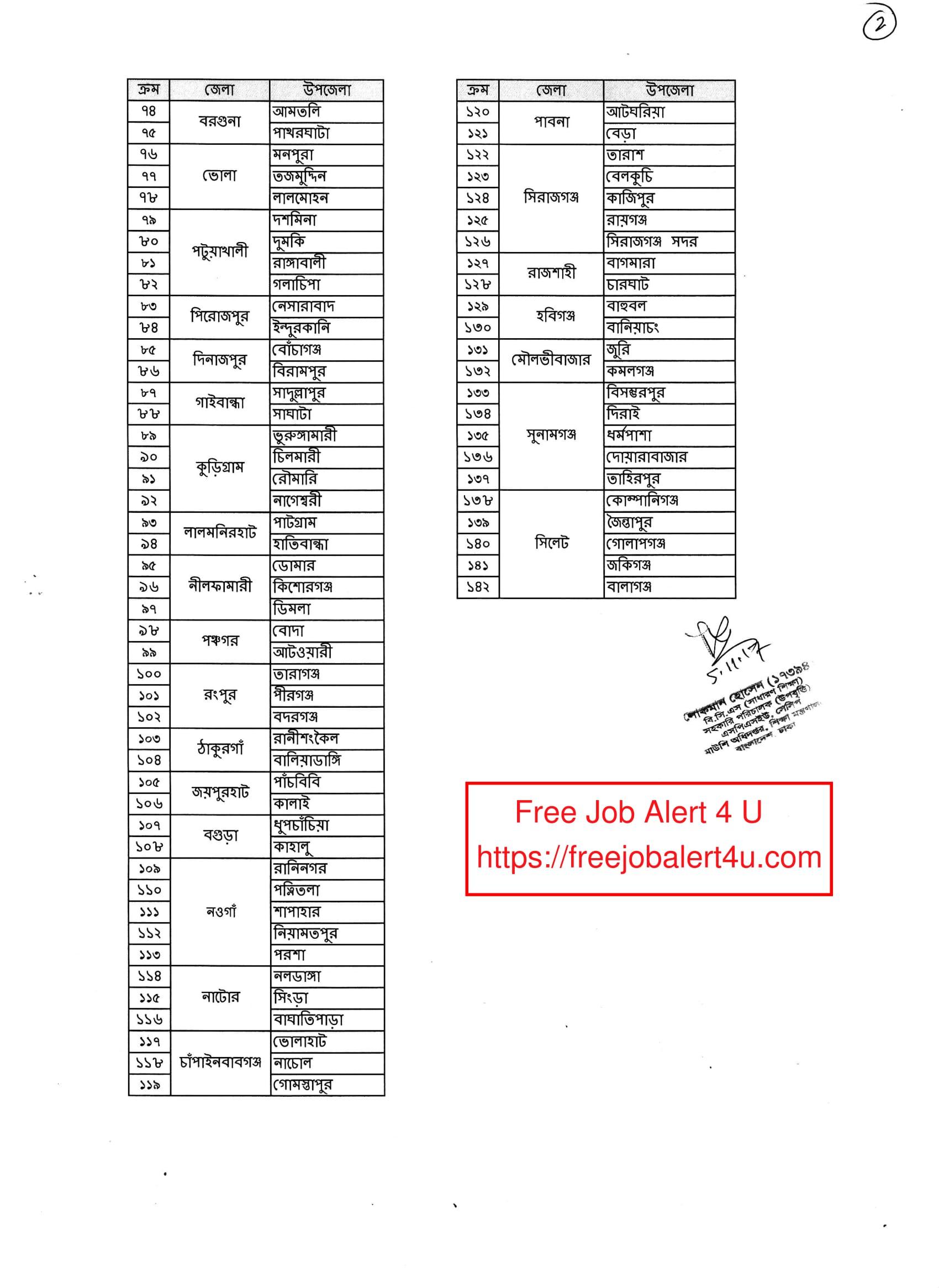 SESIP_job_circular_4