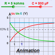 animation dipole rc