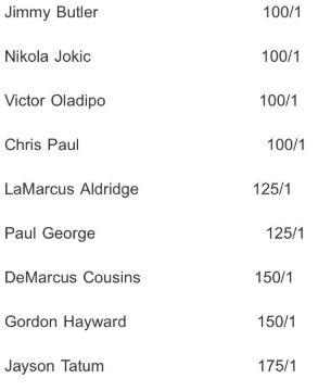 Las Vegas odds at LaMarcus Aldridge winning league MVP are