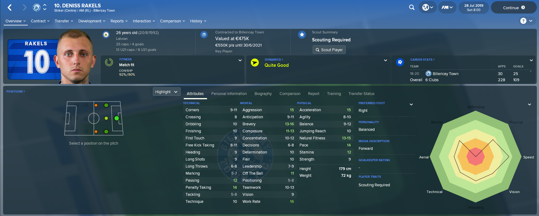 billericay_player_huge_wages.png