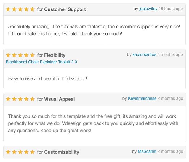 blackboard_review